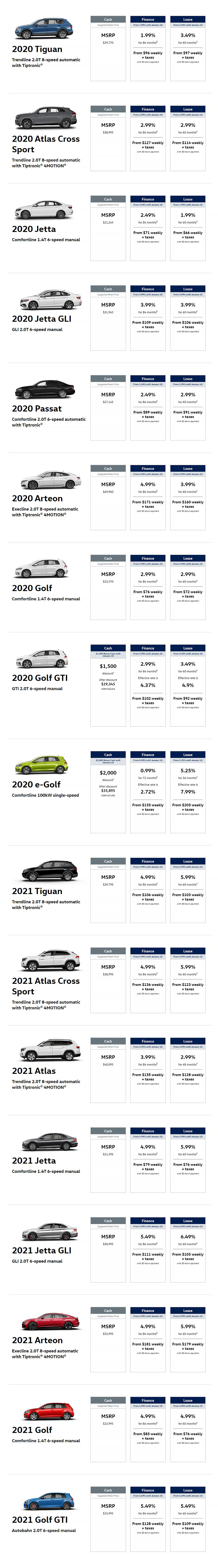 Vw 2021 Offers Page January