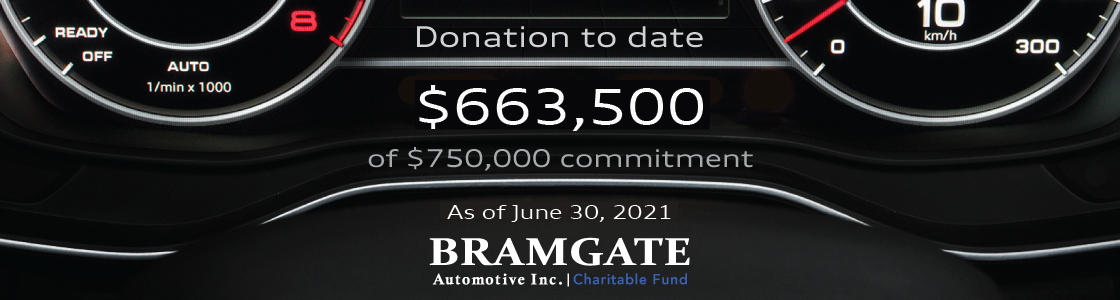 Charitable Fund Total
