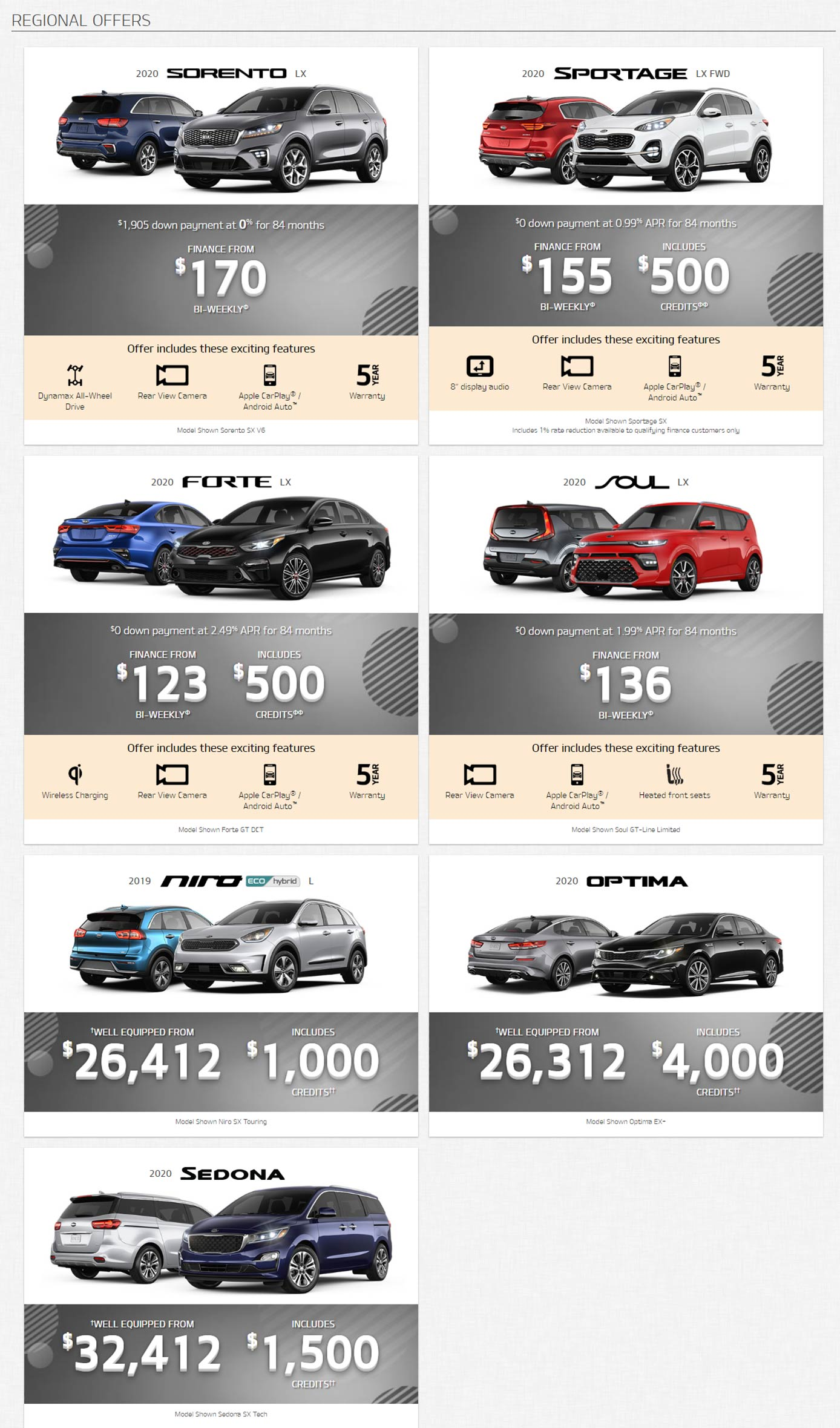 Kia Incentive March Lineup