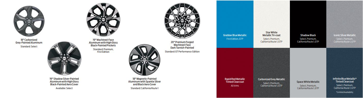 Wheel And Color Choices