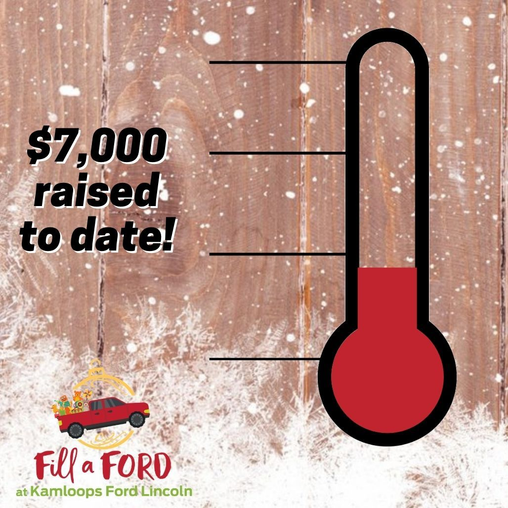 $6,050 Raised To Date!