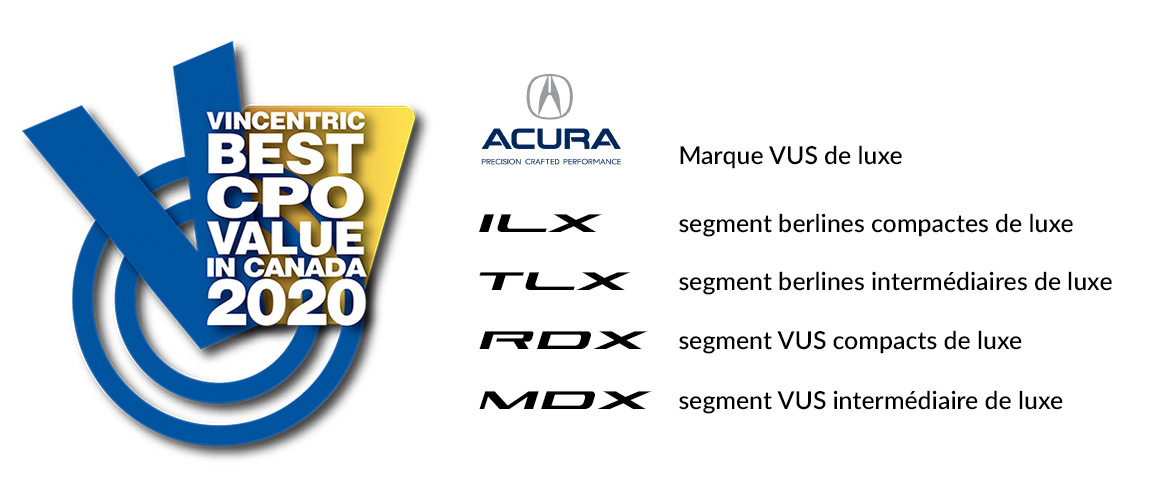 Vinentric Award Acuracuv Fr Revised
