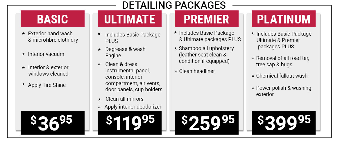 Detailing Prices Coupon