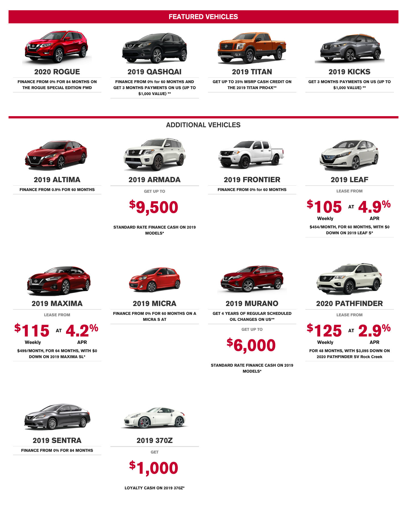 January Nissan offers