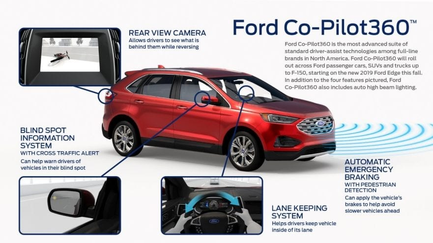 Ford, Take the Wheel!: Ford's Co-Pilot360™ | Team Ford