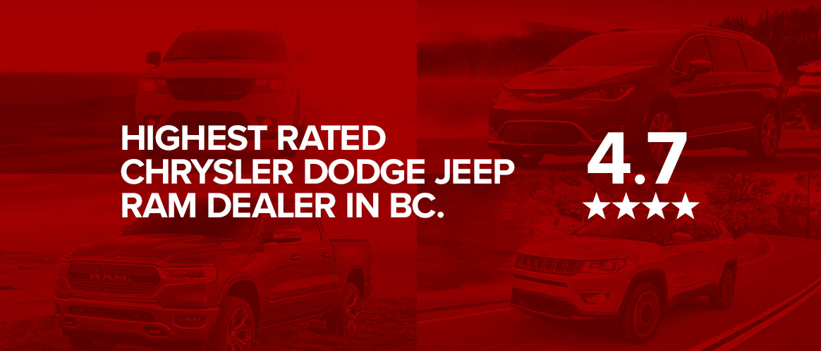 Highest rated dealer in BC slide