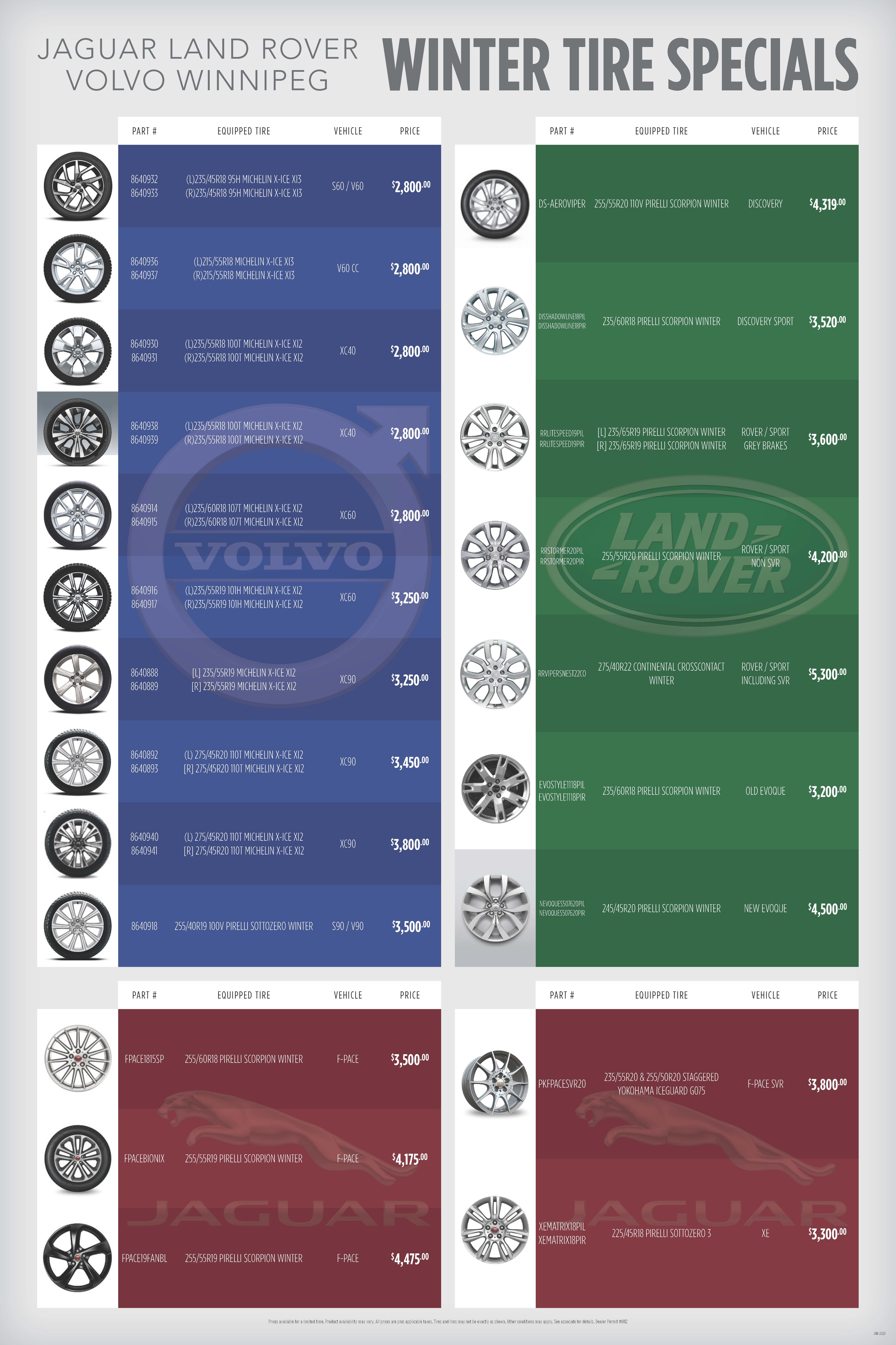 Jlv 01 Tire Board Revise 2