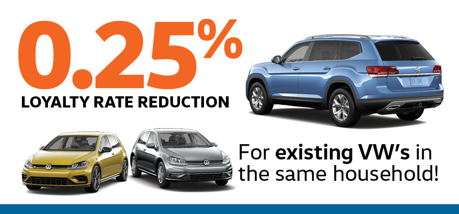 Loyalty offer being offered here at Maple Volkswagen