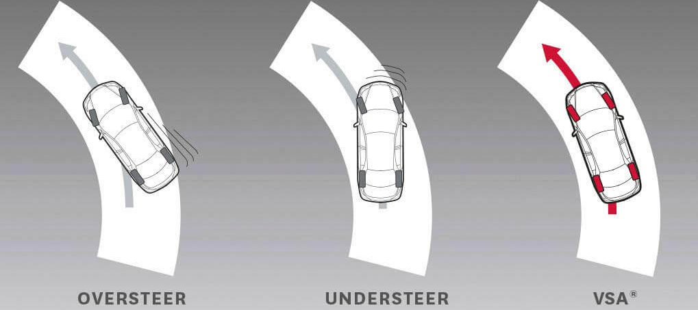 Image oversteer, indersteer and the vehicle stability assist