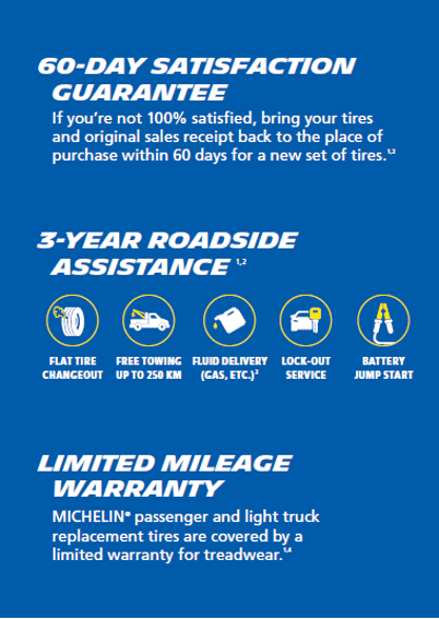 60day Satisfaction Guarantee Tires