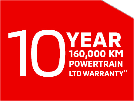 Best Backed Cars 10 Year Warranty